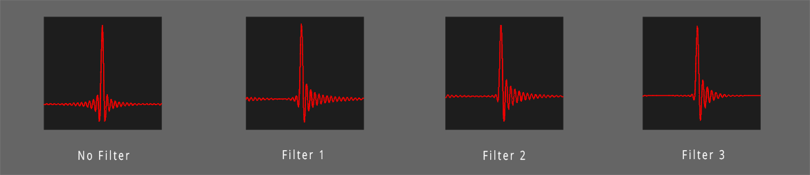 FIR-filter-graphs