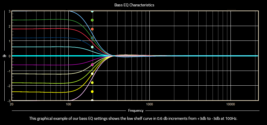 bass control graphic 2017